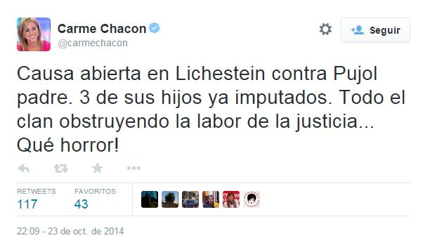 Chacón